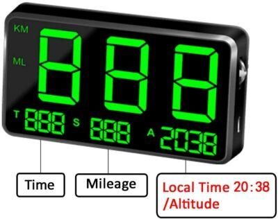 Kingneed Original Universal GPS HUD Odometer