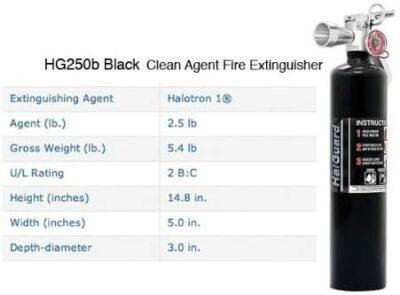 H3R Performance HG250B