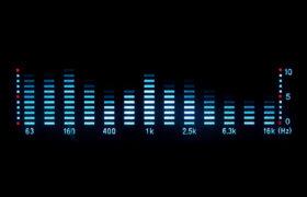 Best Car Audio Equalizers